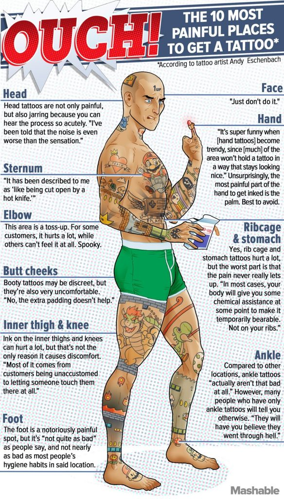 Does It Hurt A Semiserious Guide To Tattooing Pain Levels